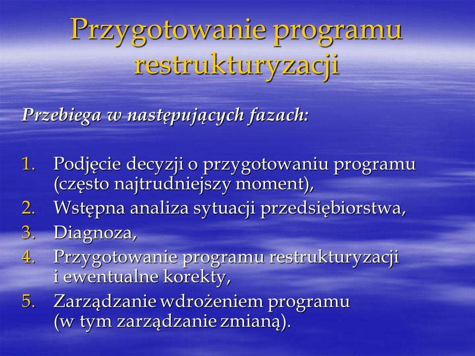 Przygotowanie programu restrukturyzacji
