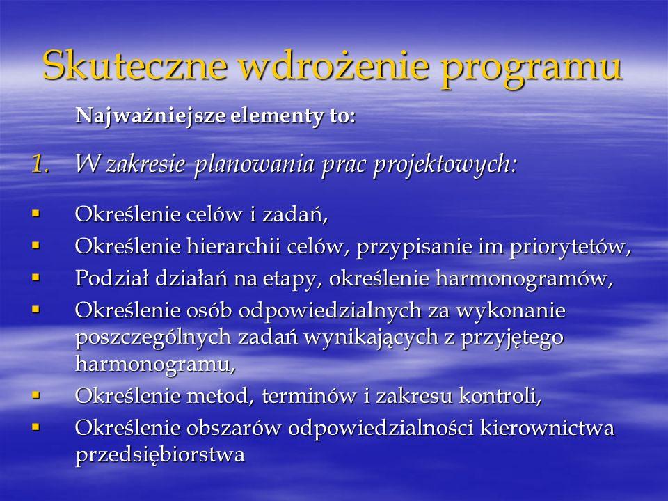 Skuteczne wdrożenie programu