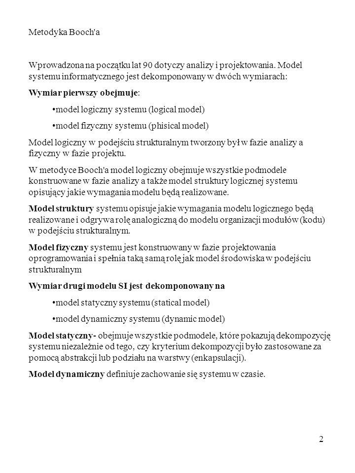 Metodyka Booch a Wprowadzona na początku lat 90 dotyczy analizy i projektowania. Model systemu informatycznego jest dekomponowany w dwóch wymiarach: