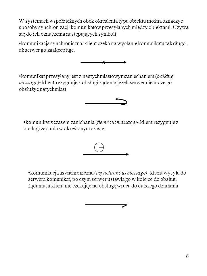 W systemach współbieżnych obok określenia typu obiektu można oznaczyć sposoby synchronizacji komunikatów przesyłanych między obiektami. Używa się do ich oznaczenia następujących symboli:
