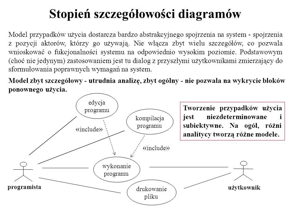 Stopień szczegółowości diagramów