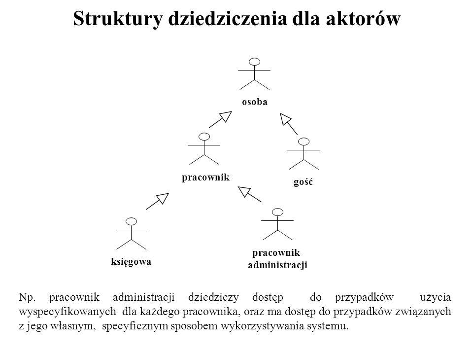 Struktury dziedziczenia dla aktorów