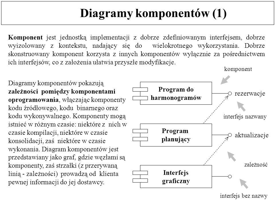 Diagramy komponentów (1)