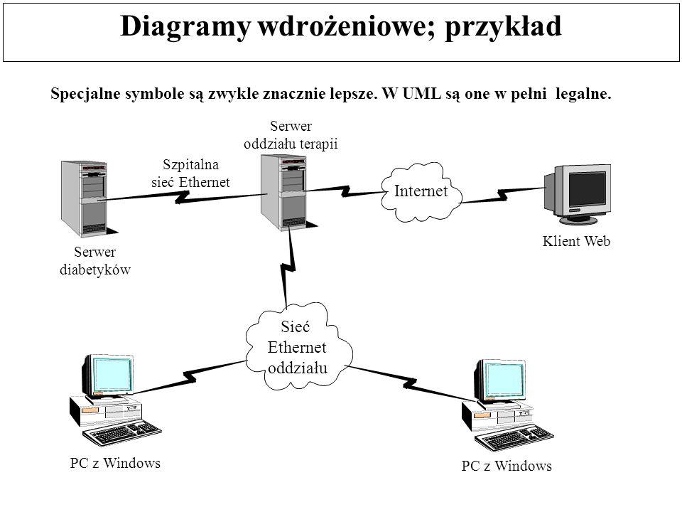Diagramy wdrożeniowe; przykład