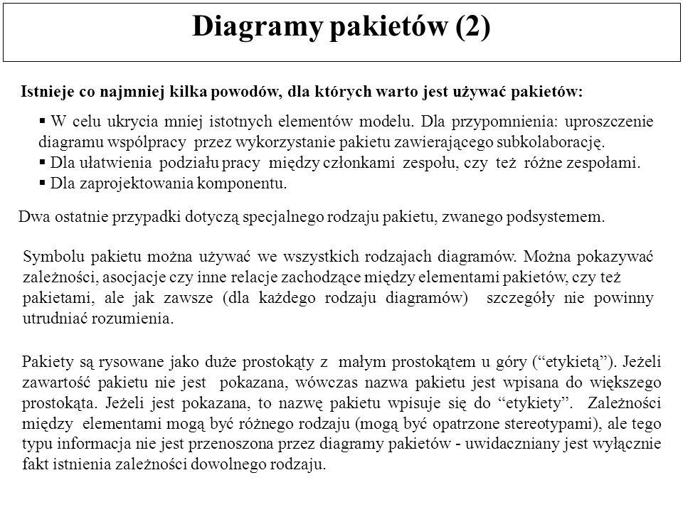 Diagramy pakietów (2) Istnieje co najmniej kilka powodów, dla których warto jest używać pakietów:
