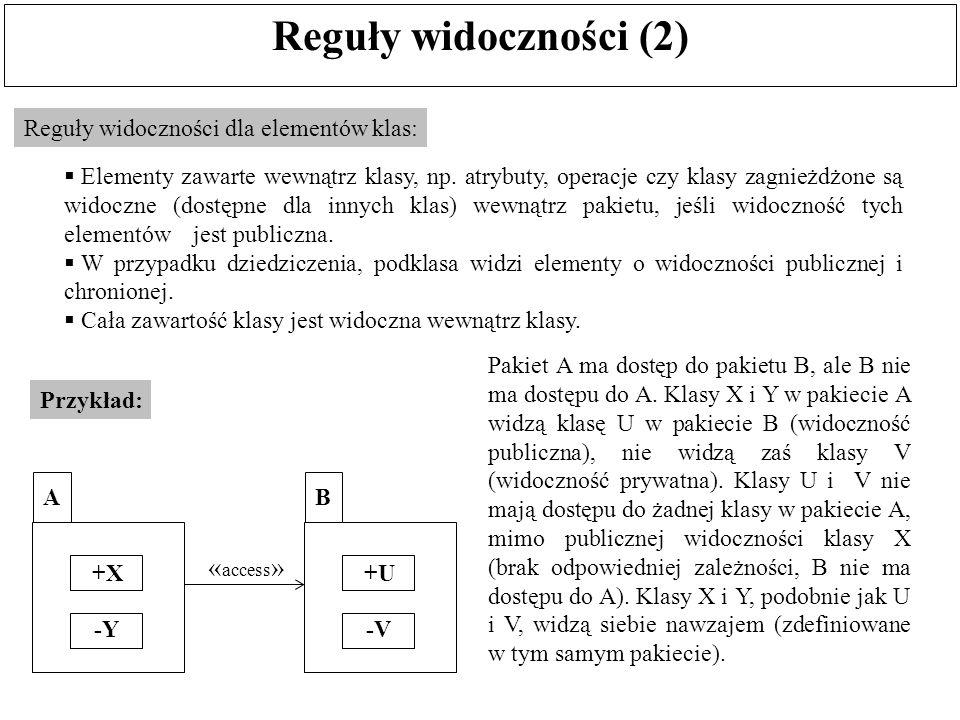 Reguły widoczności (2) «access» Reguły widoczności dla elementów klas: