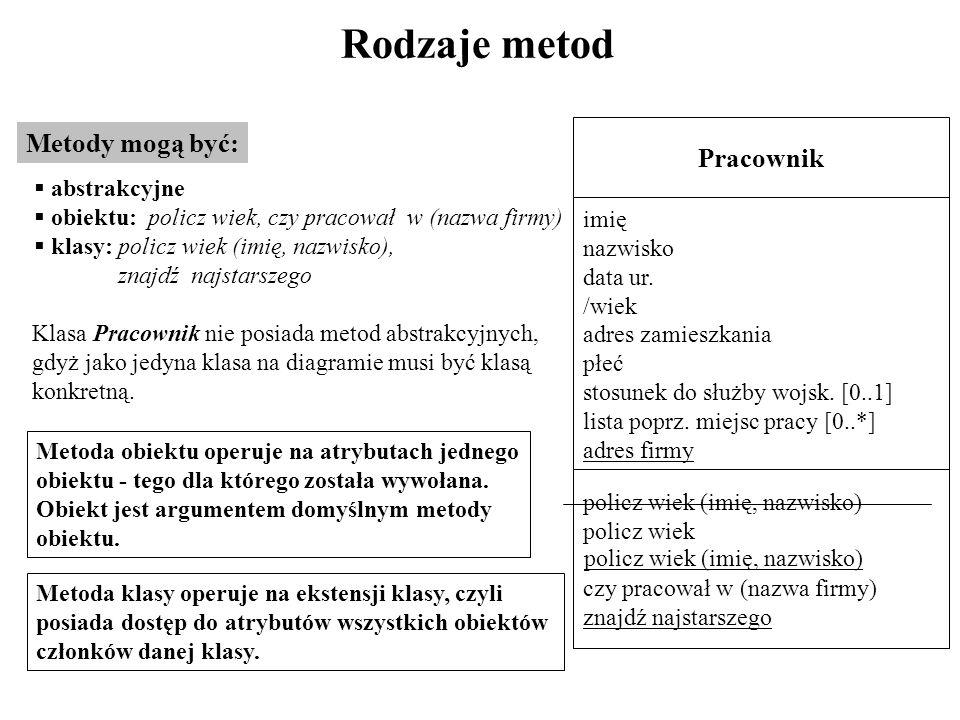 Rodzaje metod Metody mogą być: Pracownik imię nazwisko data ur. /wiek