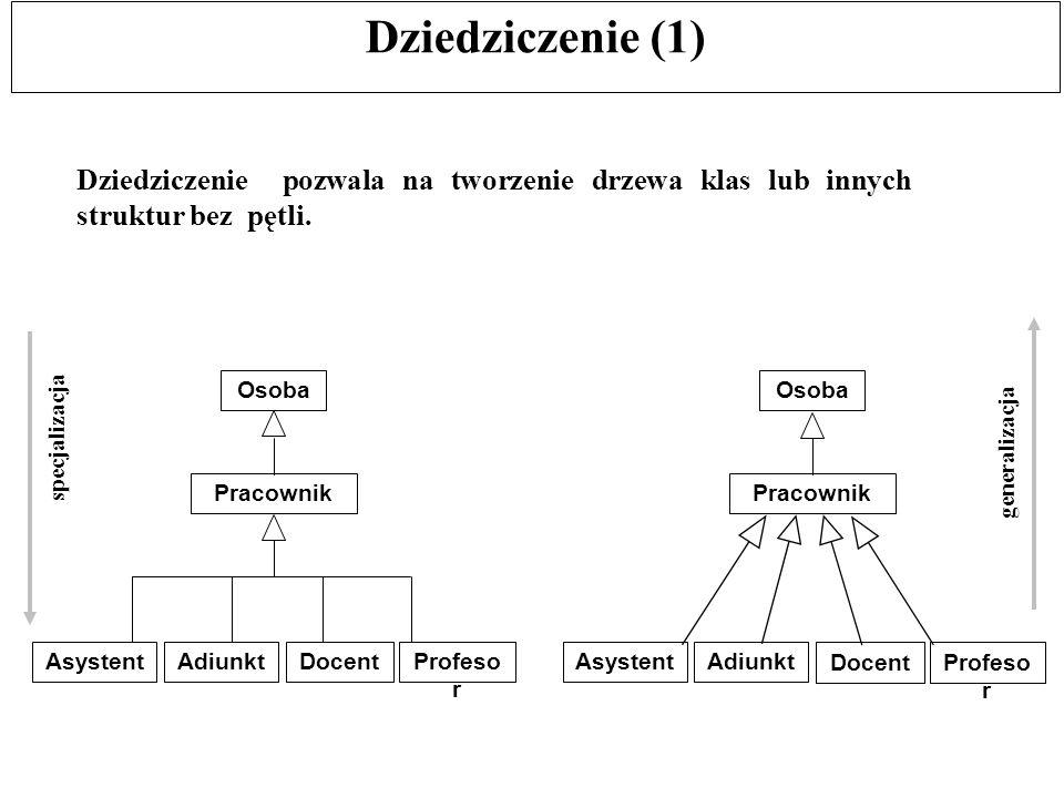 Dziedziczenie (1) Dziedziczenie pozwala na tworzenie drzewa klas lub innych struktur bez pętli. Osoba.