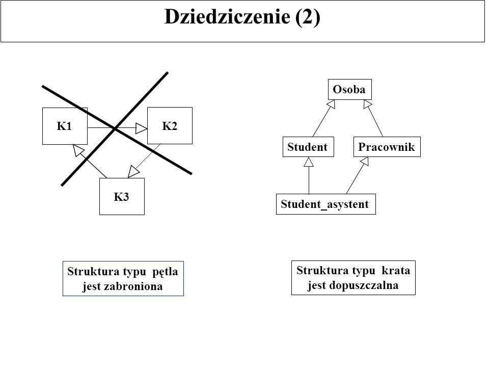 Dziedziczenie (2) Osoba K1 K2 Student Pracownik K3 Student_asystent