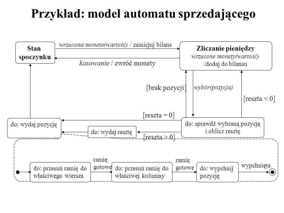 Przykład: model automatu sprzedającego