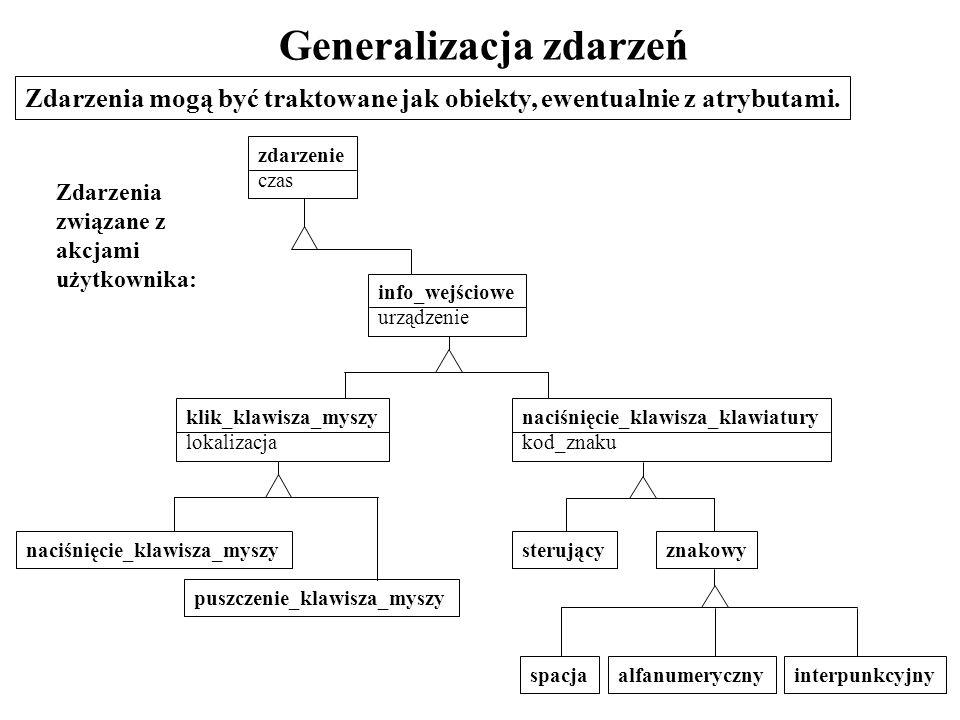 Generalizacja zdarzeń