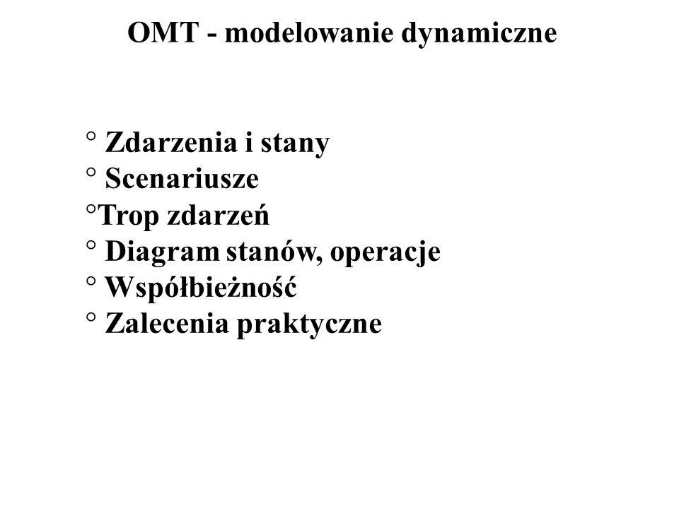 OMT - modelowanie dynamiczne