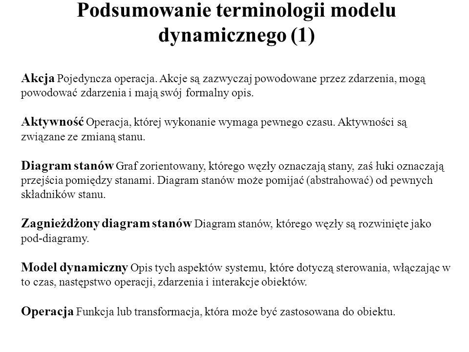 Podsumowanie terminologii modelu dynamicznego (1)