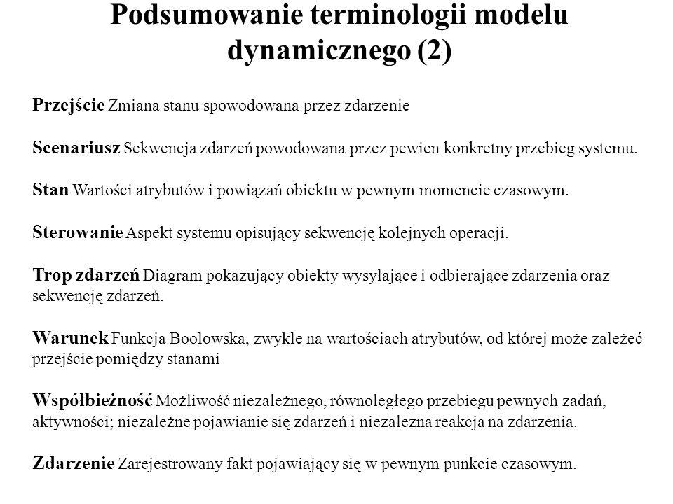 Podsumowanie terminologii modelu dynamicznego (2)