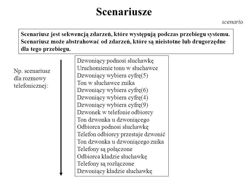 Scenariusze scenario. Scenariusz jest sekwencją zdarzeń, które występują podczas przebiegu systemu.