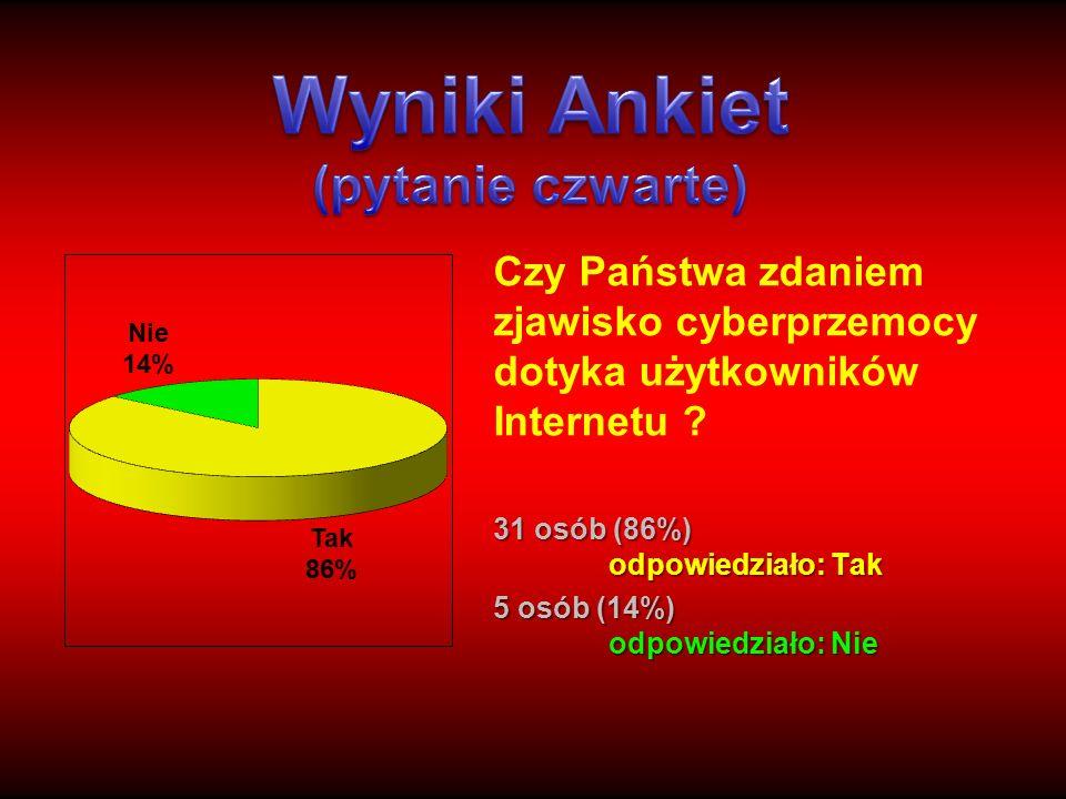 Wyniki Ankiet (pytanie czwarte)