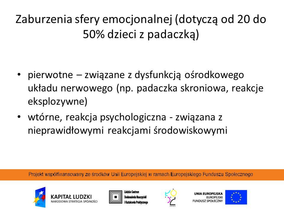 Zaburzenia sfery emocjonalnej (dotyczą od 20 do 50% dzieci z padaczką)