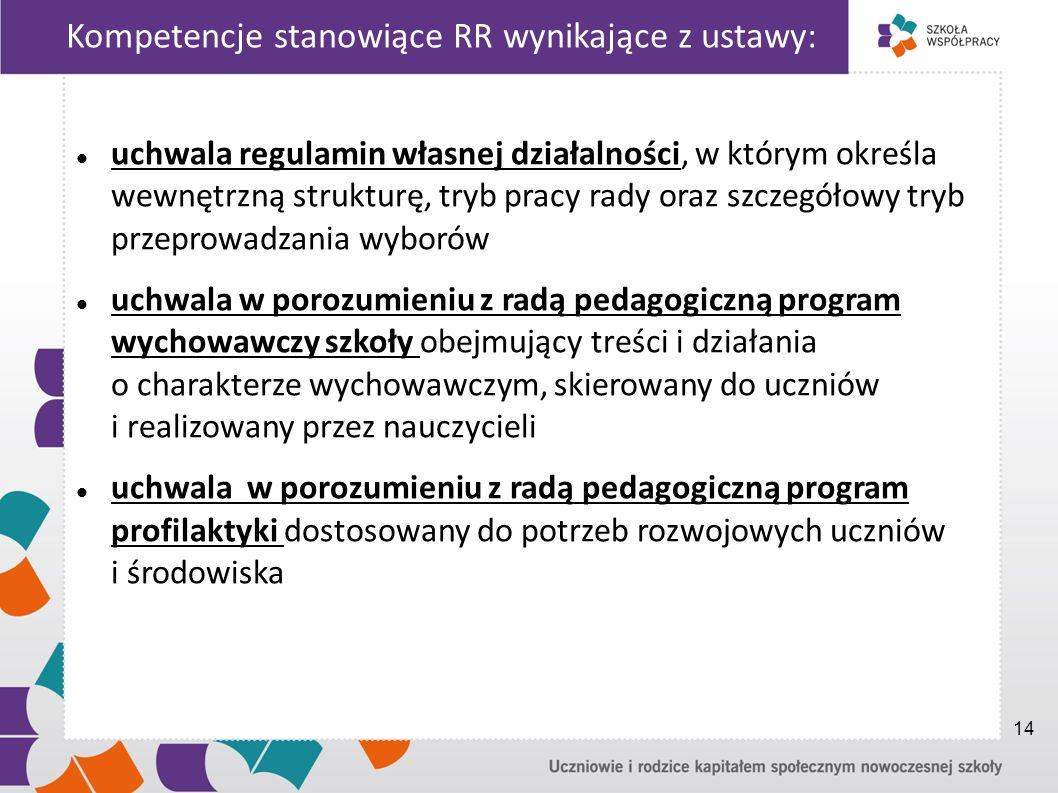 Kompetencje stanowiące RR wynikające z ustawy: