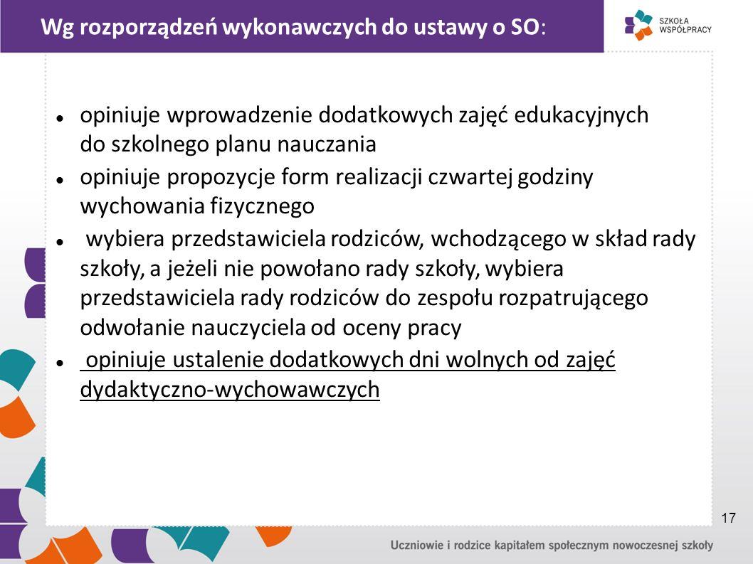 Wg rozporządzeń wykonawczych do ustawy o SO:
