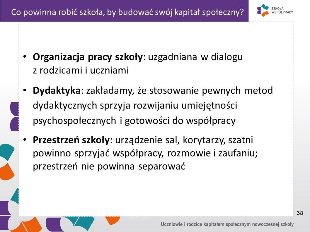 Organizacja pracy szkoły: uzgadniana w dialogu z rodzicami i uczniami