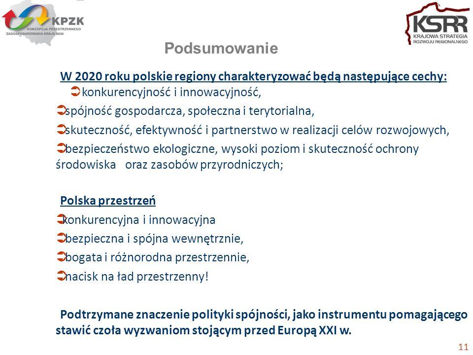 Podsumowanie W 2020 roku polskie regiony charakteryzować będą następujące cechy: konkurencyjność i innowacyjność,