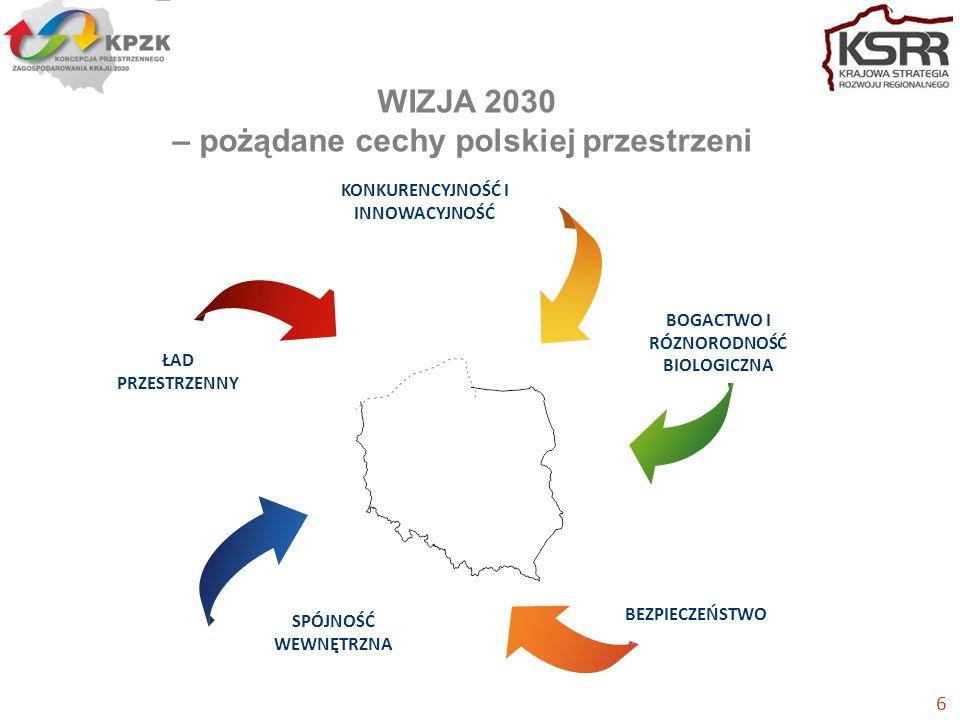 WIZJA 2030 – pożądane cechy polskiej przestrzeni