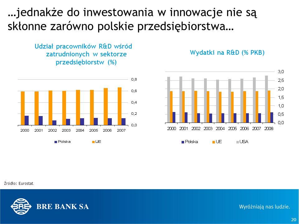 …jednakże do inwestowania w innowacje nie są skłonne zarówno polskie przedsiębiorstwa…