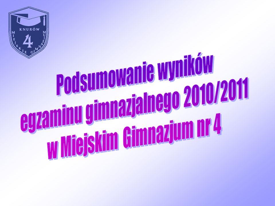 egzaminu gimnazjalnego 2010/2011 w Miejskim Gimnazjum nr 4