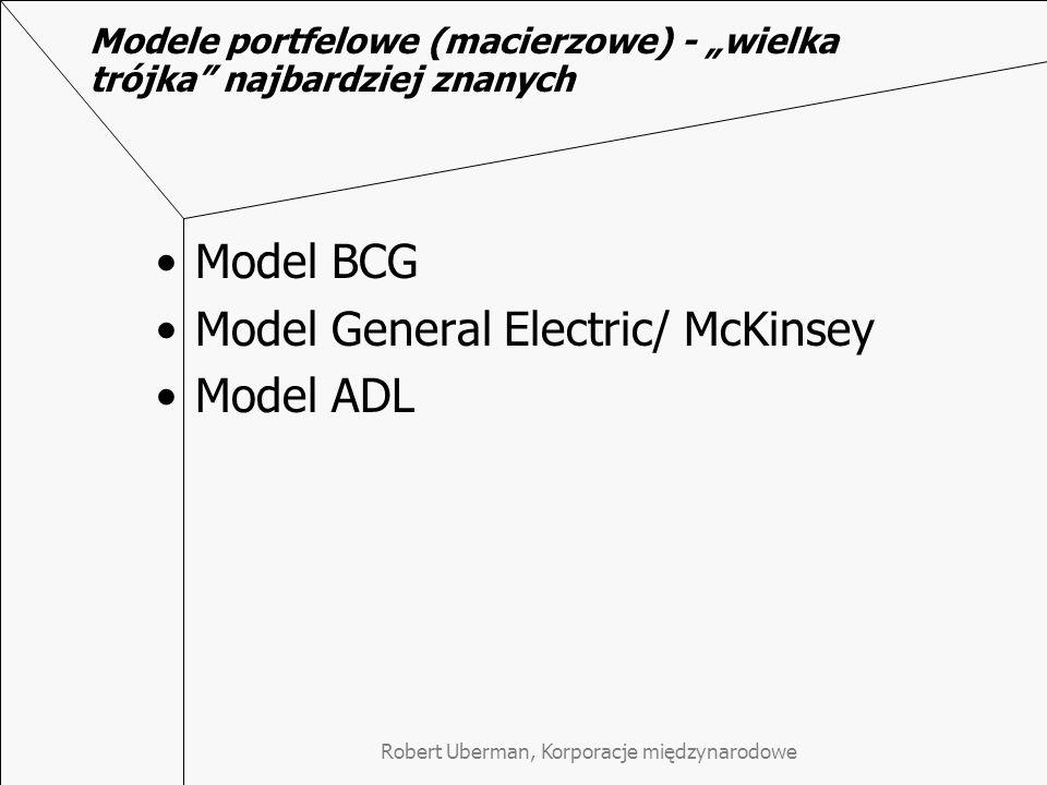 """Modele portfelowe (macierzowe) - """"wielka trójka najbardziej znanych"""
