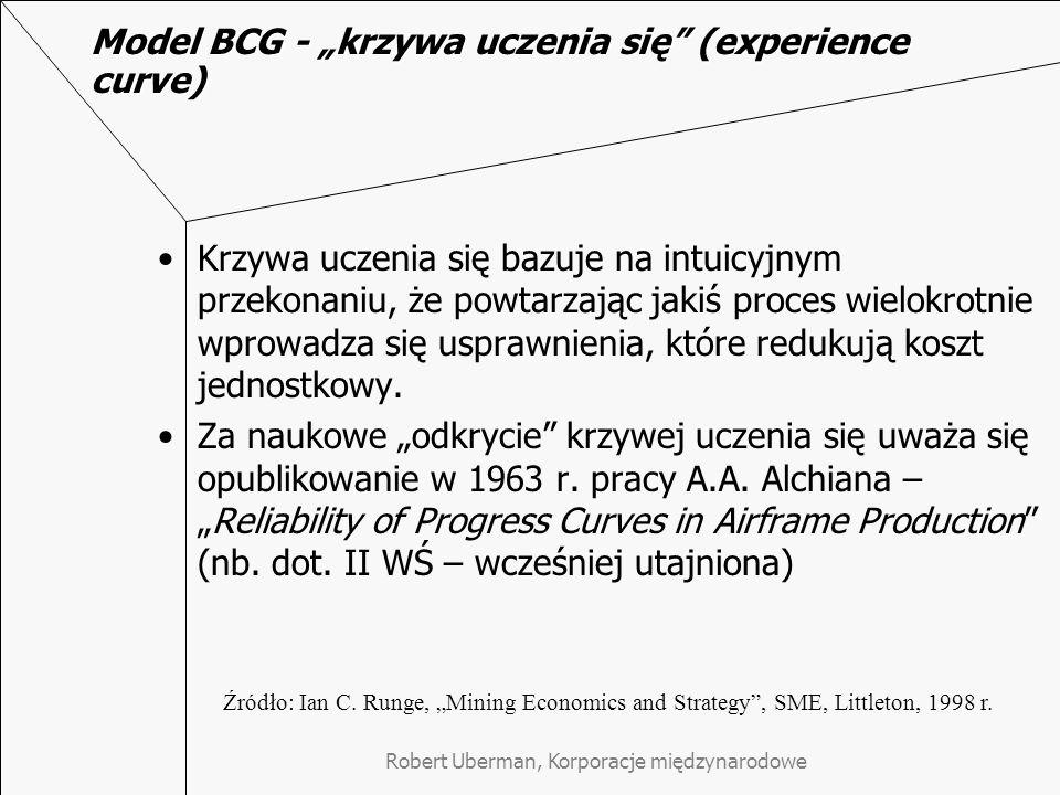 """Model BCG - """"krzywa uczenia się (experience curve)"""