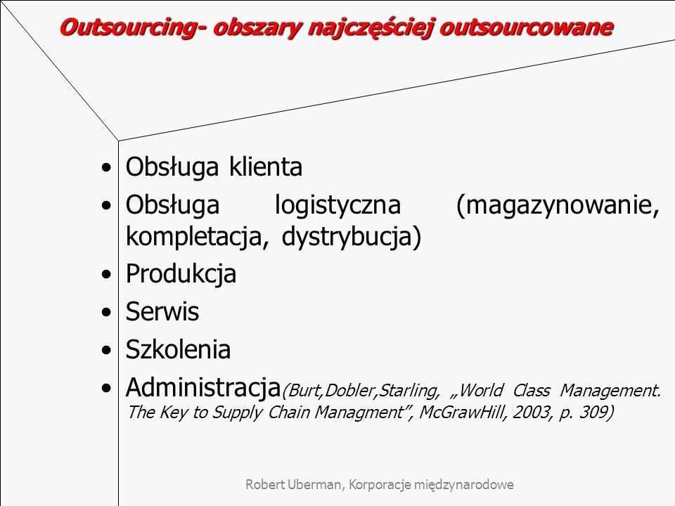 Outsourcing- obszary najczęściej outsourcowane