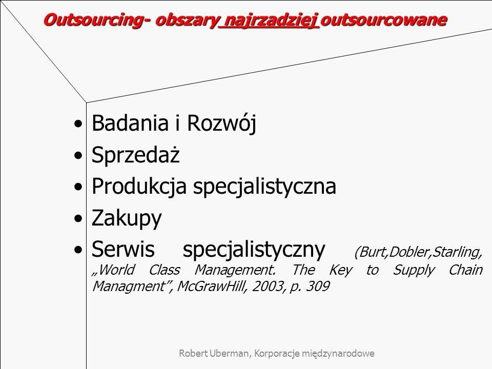 Outsourcing- obszary najrzadziej outsourcowane