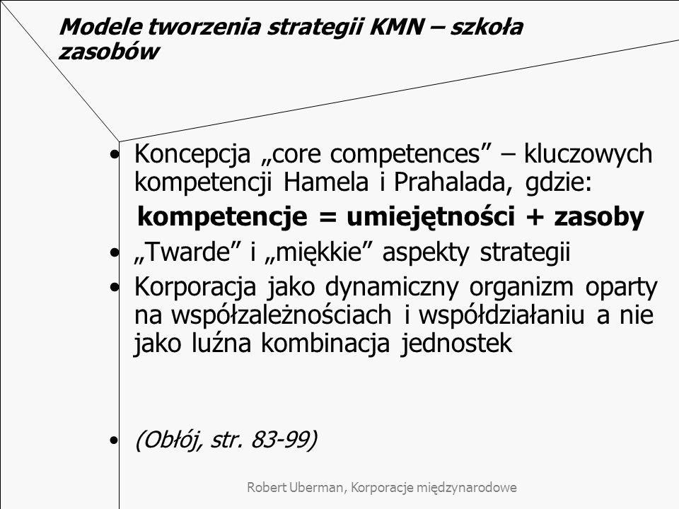 Modele tworzenia strategii KMN – szkoła zasobów