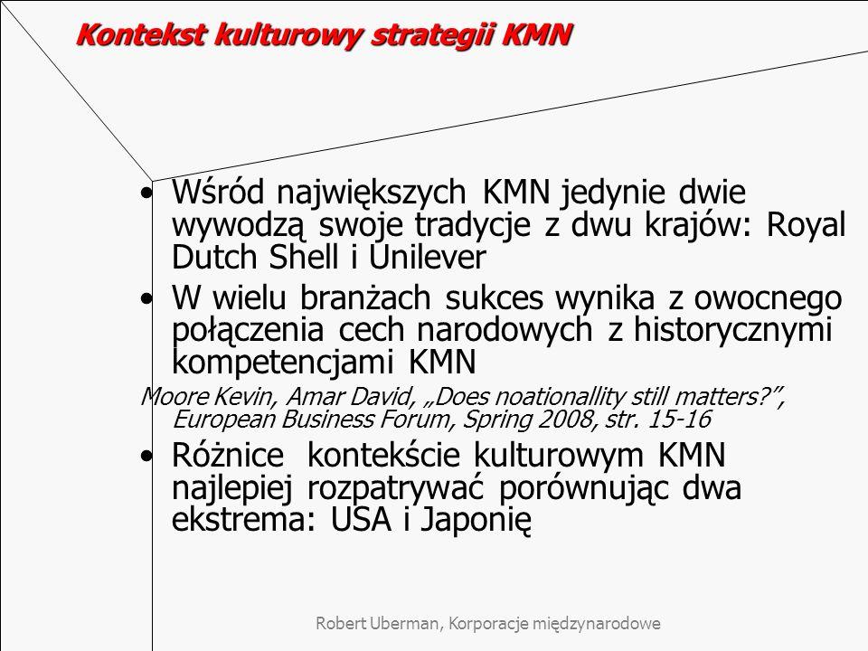Kontekst kulturowy strategii KMN