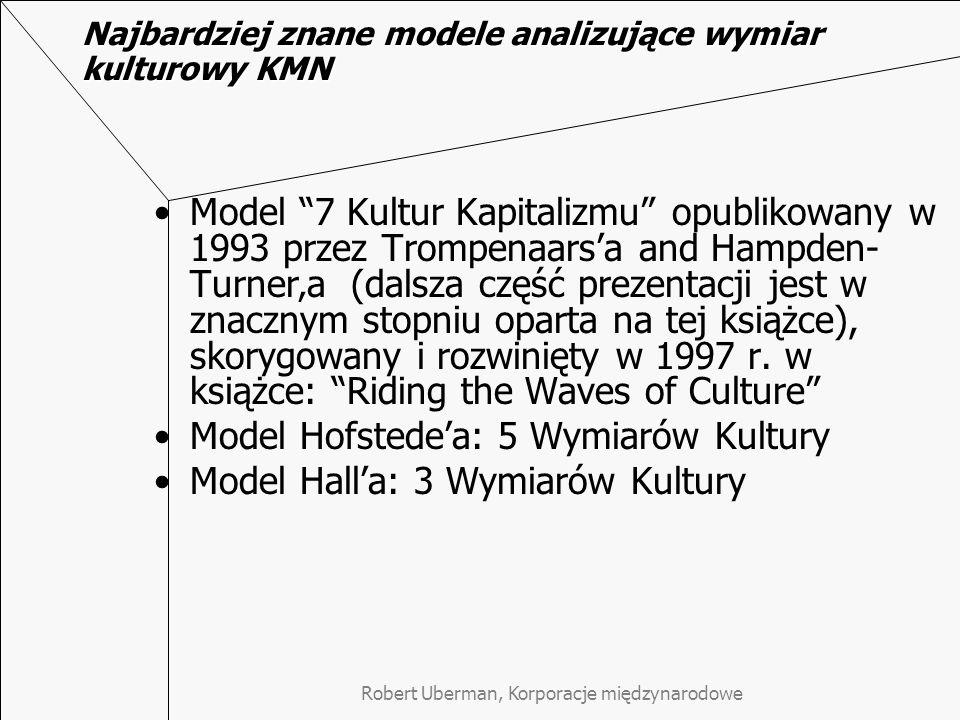 Najbardziej znane modele analizujące wymiar kulturowy KMN