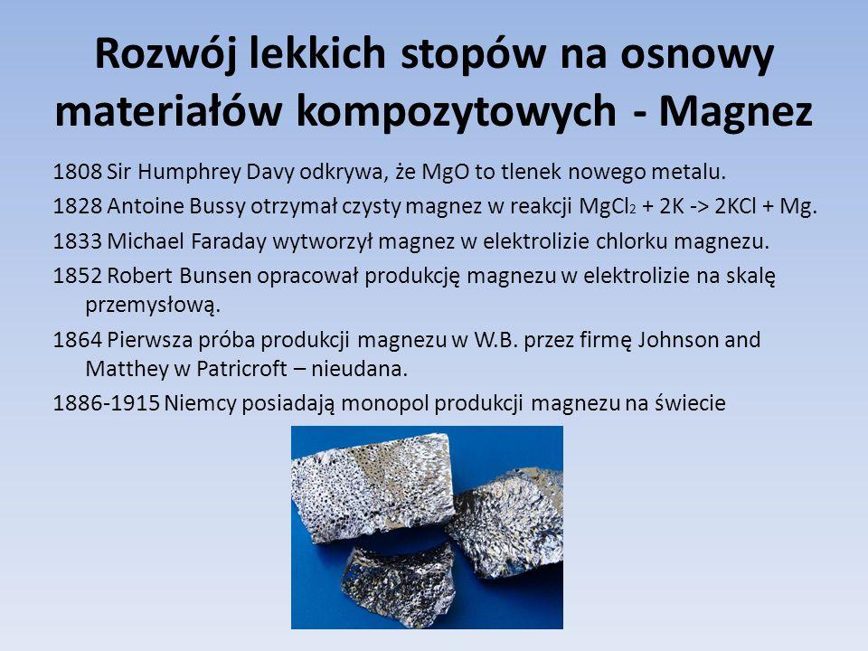Rozwój lekkich stopów na osnowy materiałów kompozytowych - Magnez