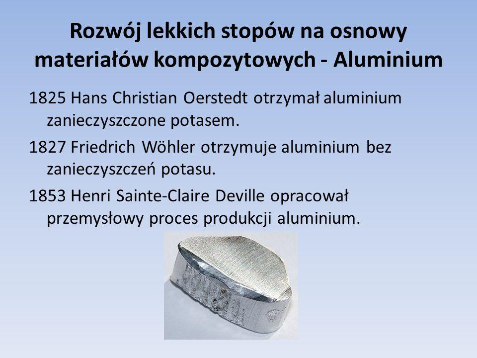 Rozwój lekkich stopów na osnowy materiałów kompozytowych - Aluminium