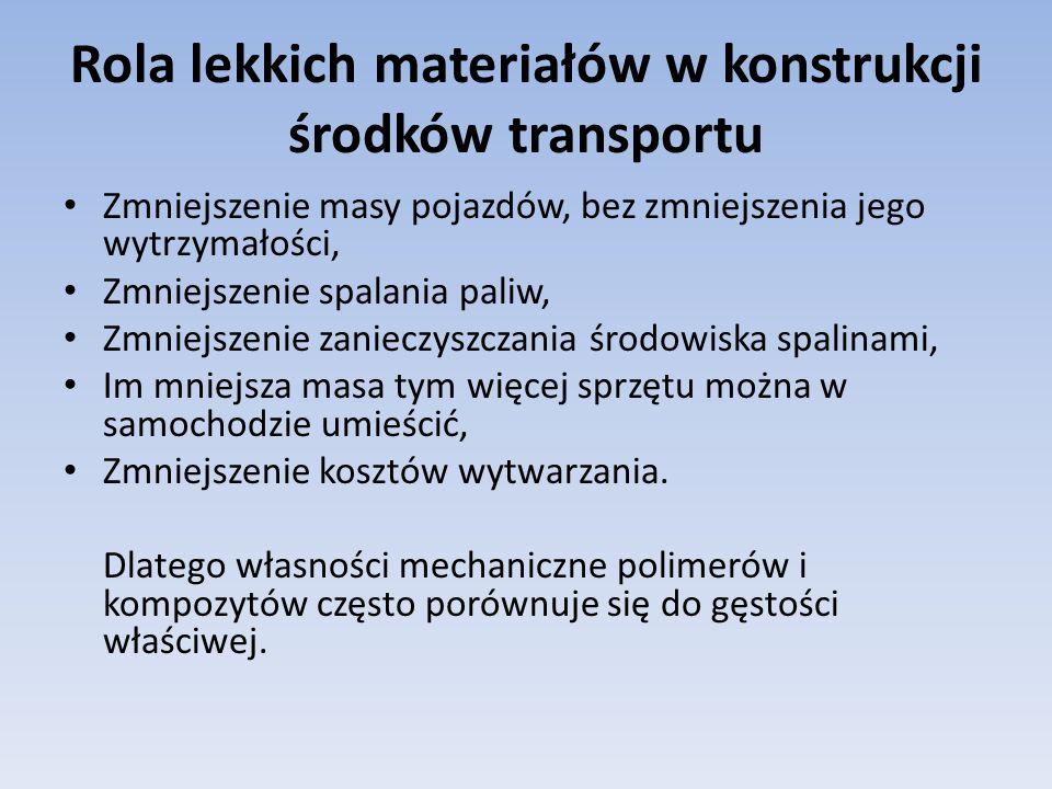 Rola lekkich materiałów w konstrukcji środków transportu