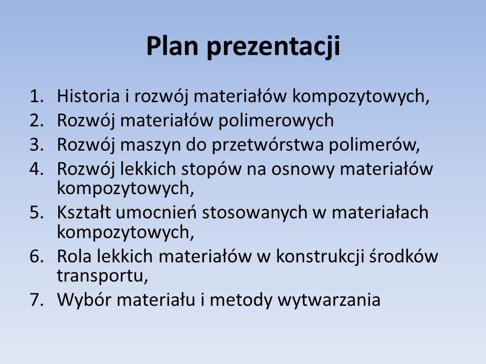Plan prezentacji Historia i rozwój materiałów kompozytowych,