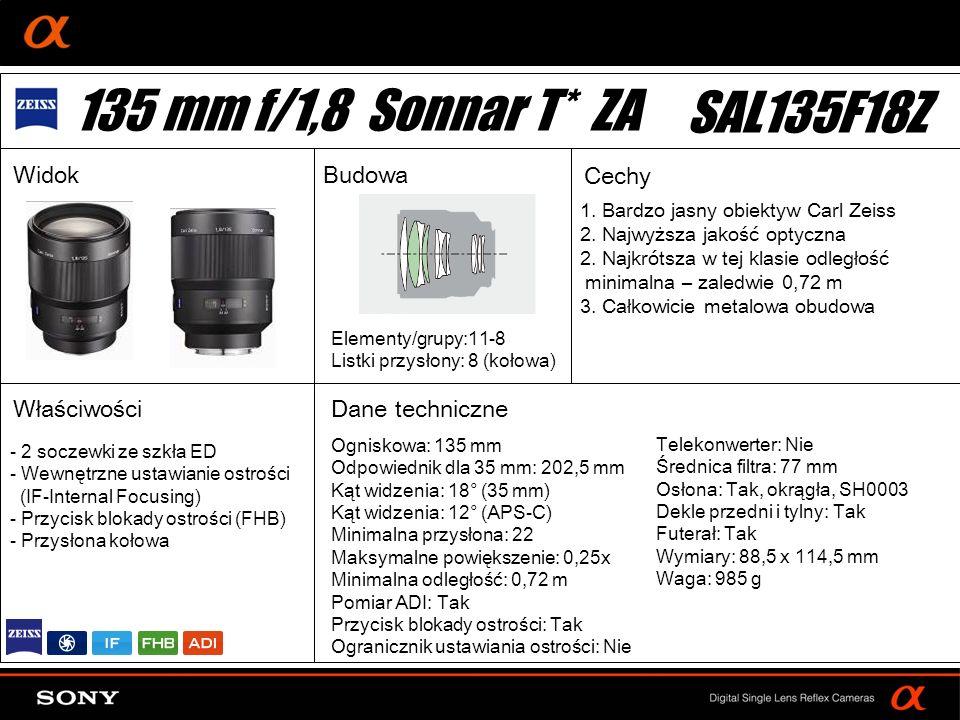 135 mm f/1,8 Sonnar T* ZA SAL135F18Z Widok Budowa Cechy Właściwości