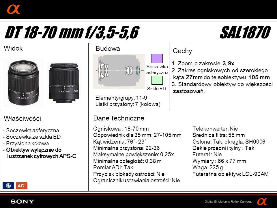 DT 18-70 mm f/3,5-5,6 SAL1870 Widok Budowa Cechy Właściwości