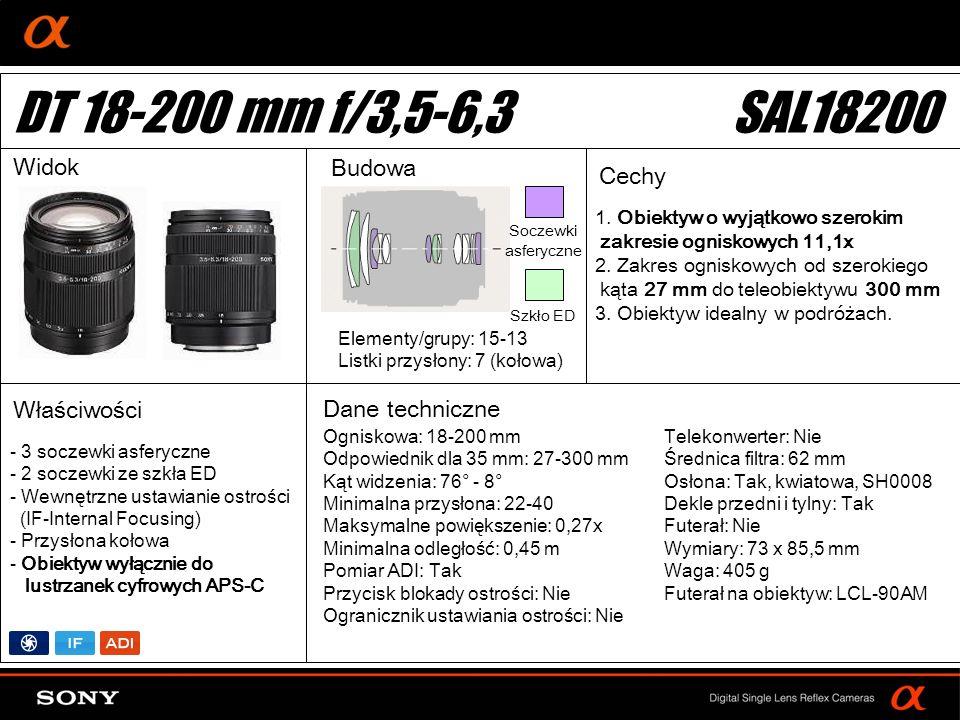 DT 18-200 mm f/3,5-6,3 SAL18200 Widok Budowa Cechy Właściwości