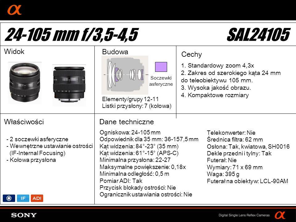 24-105 mm f/3,5-4,5 SAL24105 Widok Budowa Cechy Właściwości