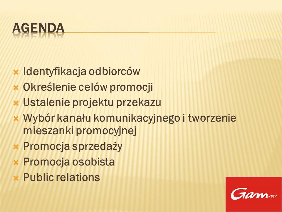 Agenda Identyfikacja odbiorców Określenie celów promocji