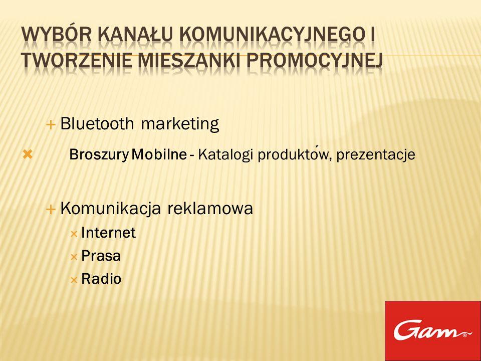 Wybór kanału komunikacyjnego i tworzenie mieszanki promocyjnej