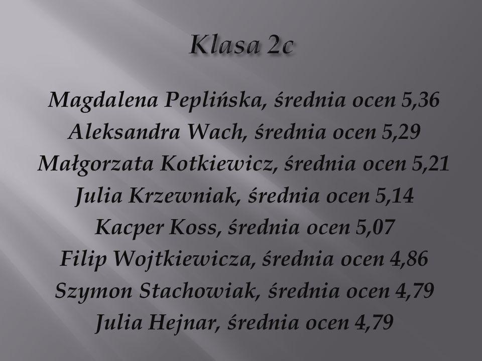 Klasa 2c Magdalena Peplińska, średnia ocen 5,36