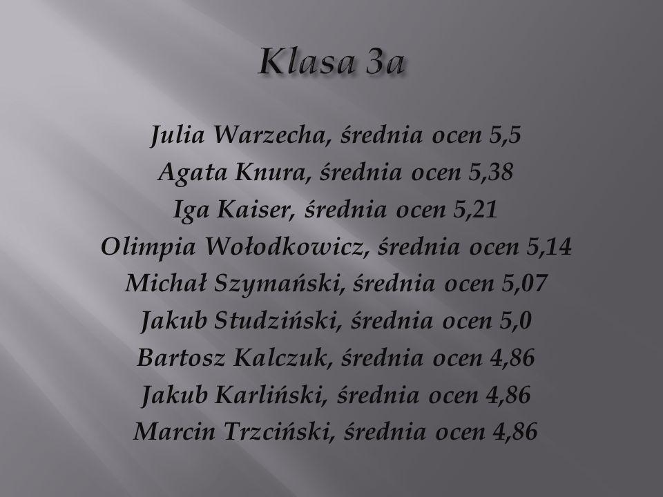 Klasa 3a Julia Warzecha, średnia ocen 5,5