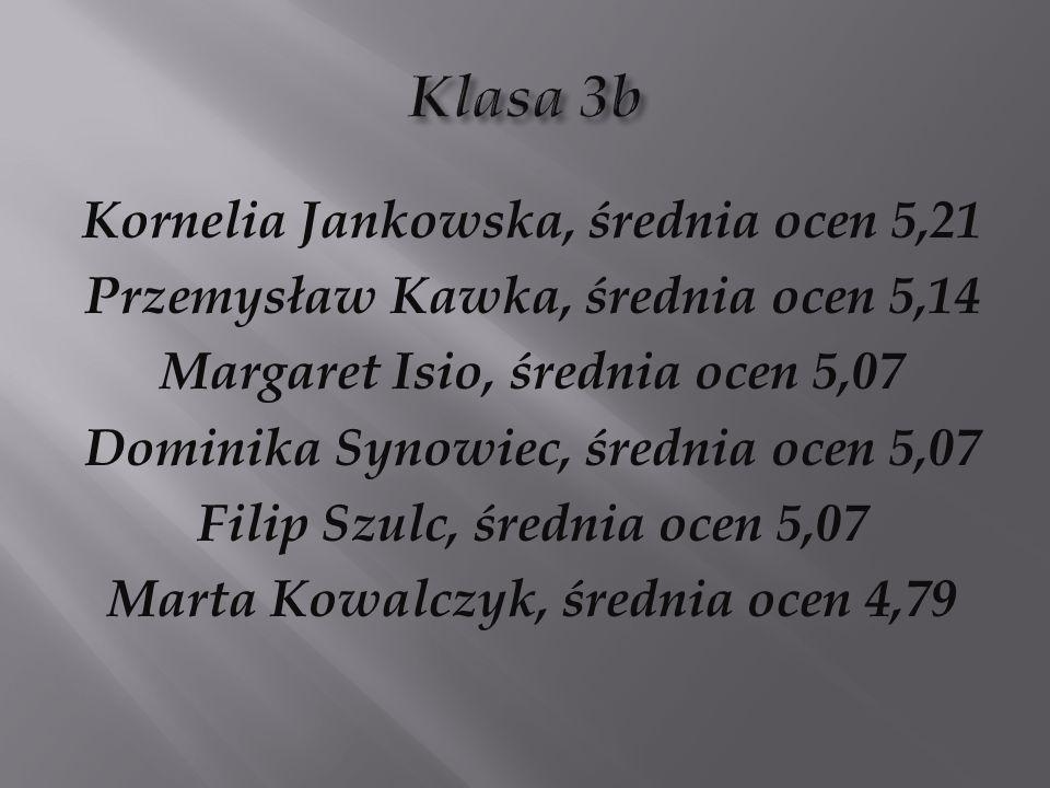 Klasa 3b Kornelia Jankowska, średnia ocen 5,21