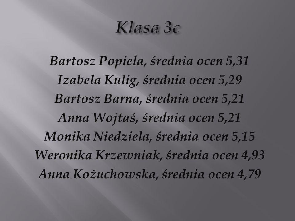 Klasa 3c Bartosz Popiela, średnia ocen 5,31