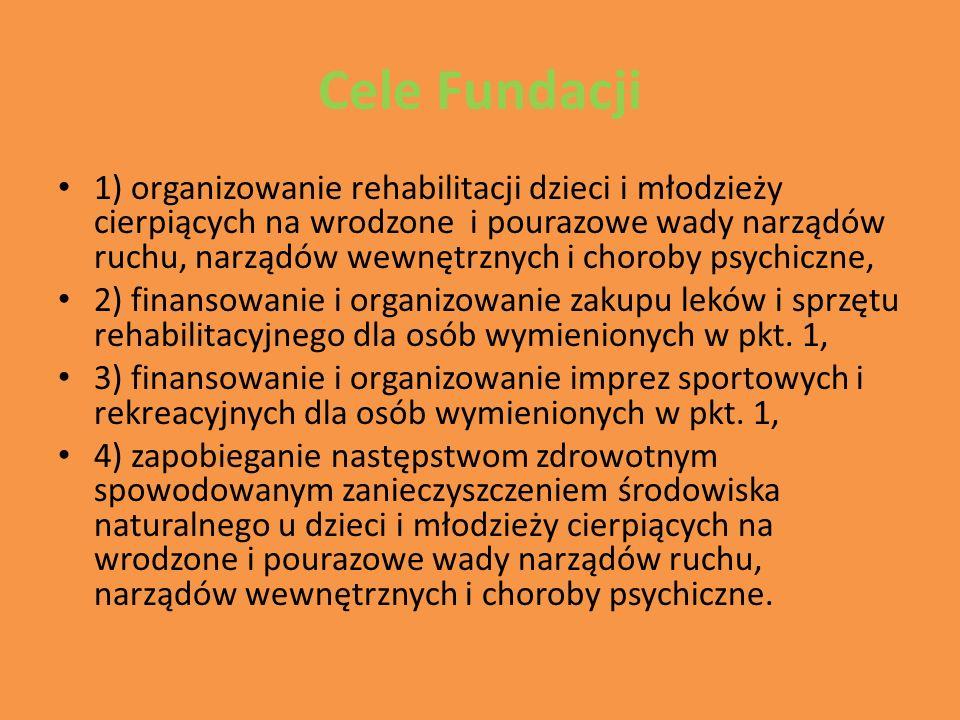 Cele Fundacji